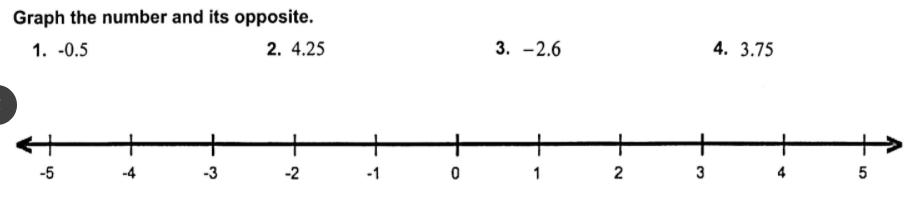 LRIS 6.3A Assignment (#1-12) GREEN - Tom Kurtz | Library ...